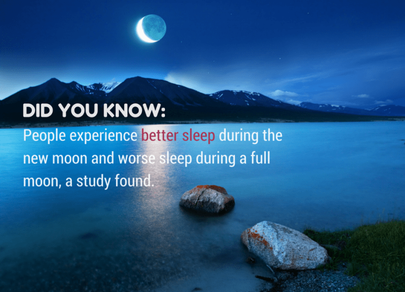 People experience better sleep during the new moon.