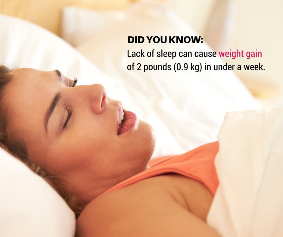 Relation Between Sleep Apnea and Weight Gain