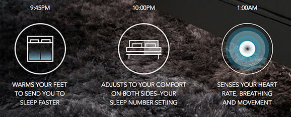 sleep number process